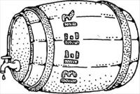 beer-barrel