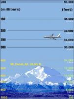 atmospheric-pressure-heights-NOAA
