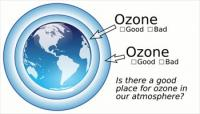 Ozone-in-atmosphere